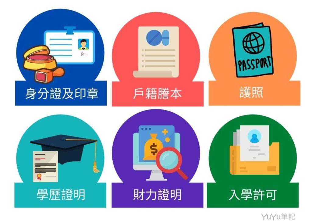 留學貸款需要文件