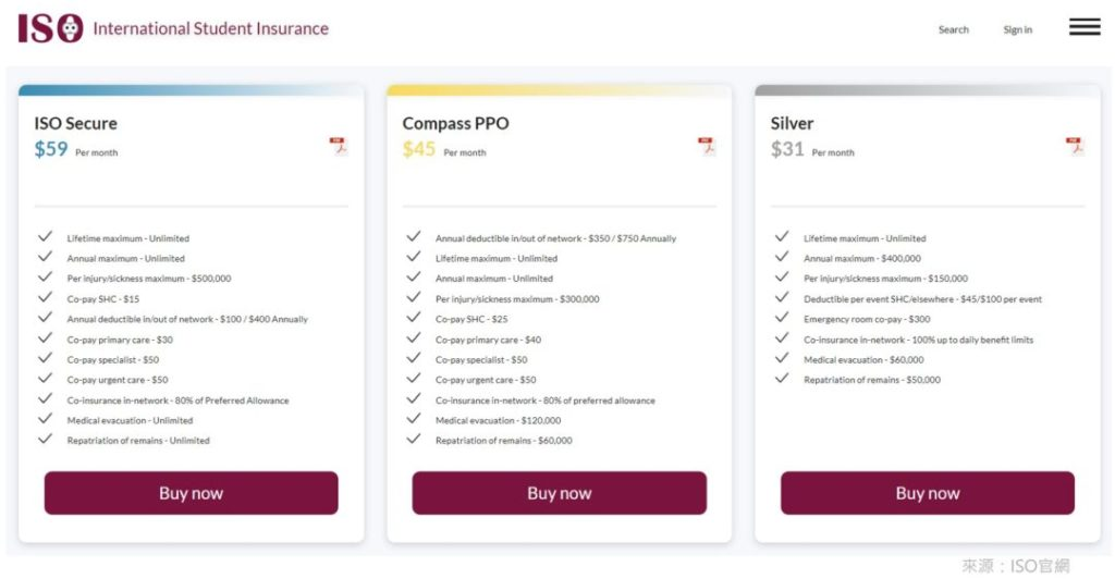 ISO留學保險方案