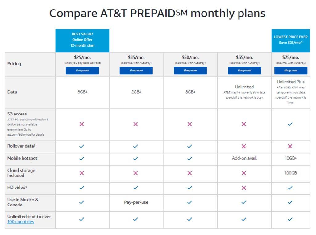 ATT monthly plans