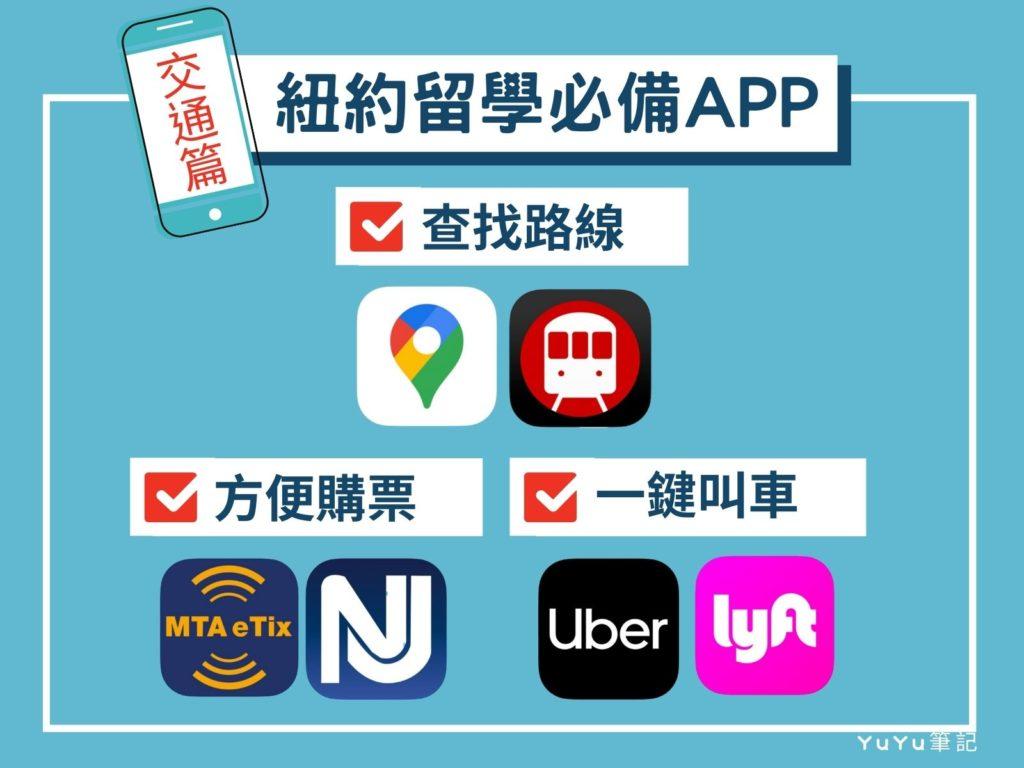 紐約交通app