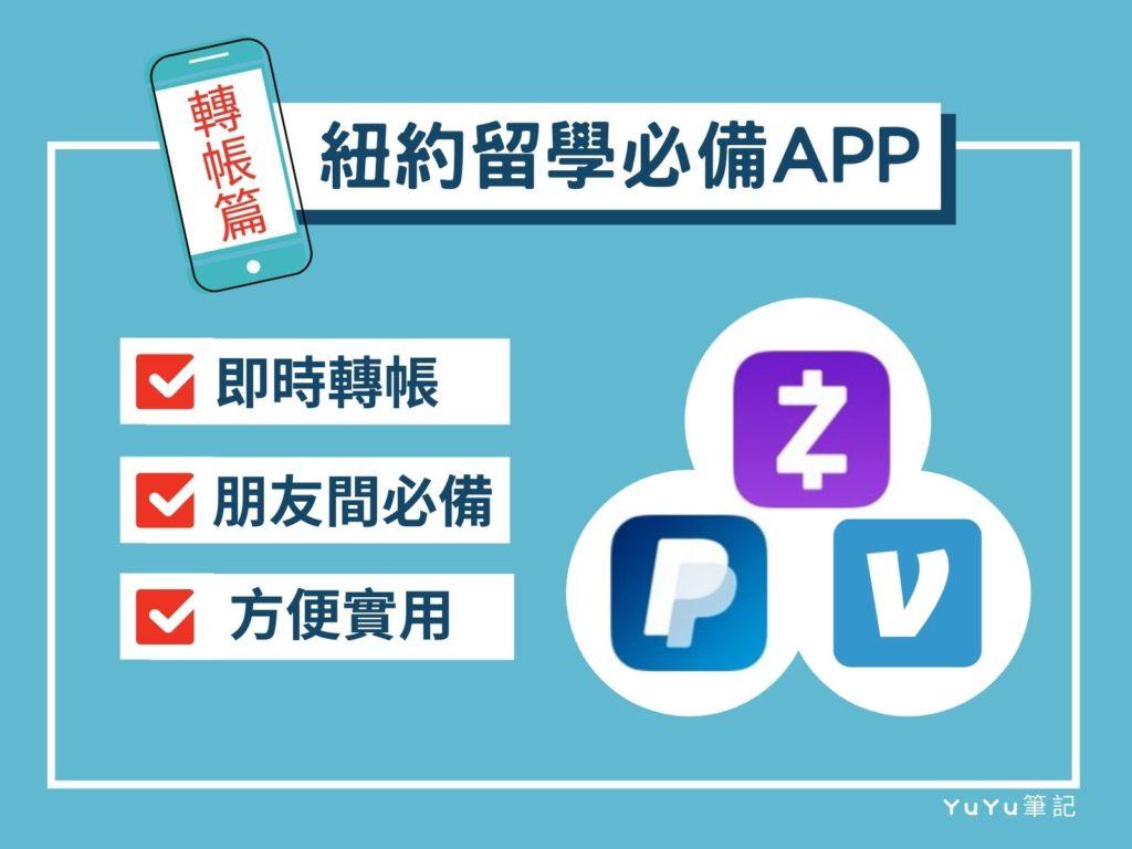 轉帳App